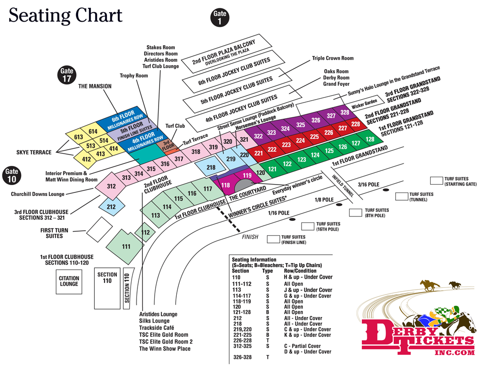 Derby Tickets, Inc - Churchill Downs Seating Chart